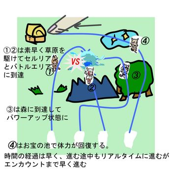 けもふれ企画早送りシステム.jpg