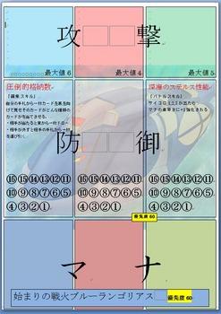 ステータスボード 始まりの戦火ブルーランゴリアス.jpg
