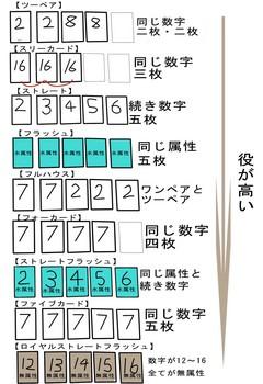 モンジャンポーカー役オリジナル説明.jpg